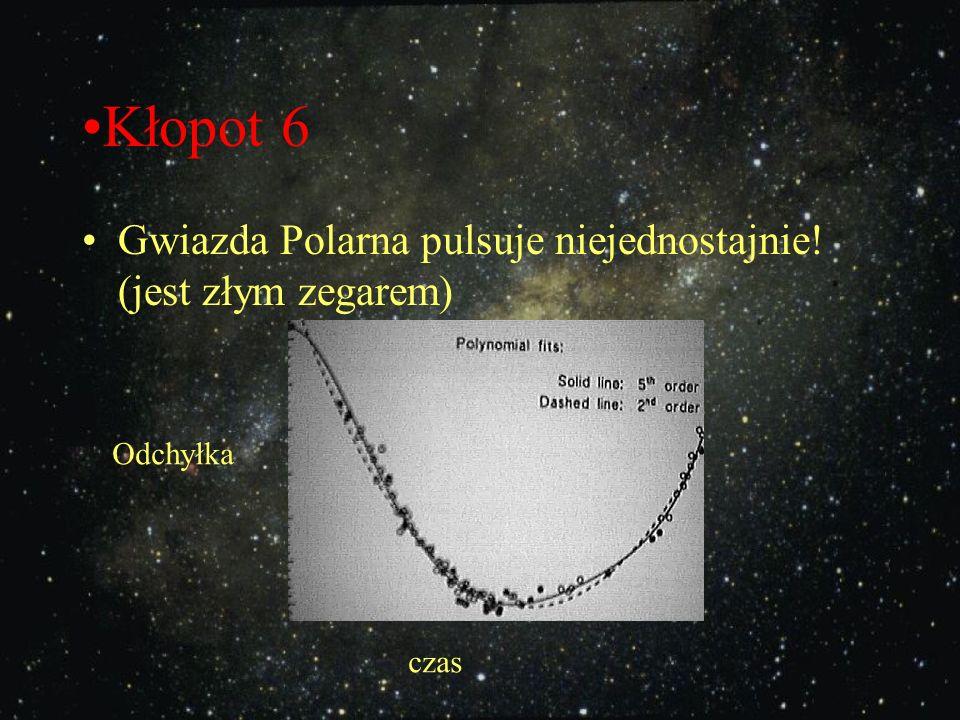 Kłopot 5 Polaris jest nietypowa! Amplituda jasności tylko ~ 0.01mag.