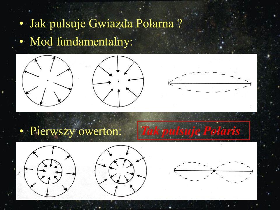 Kłopot 8 Jak pulsuje Polarna ?