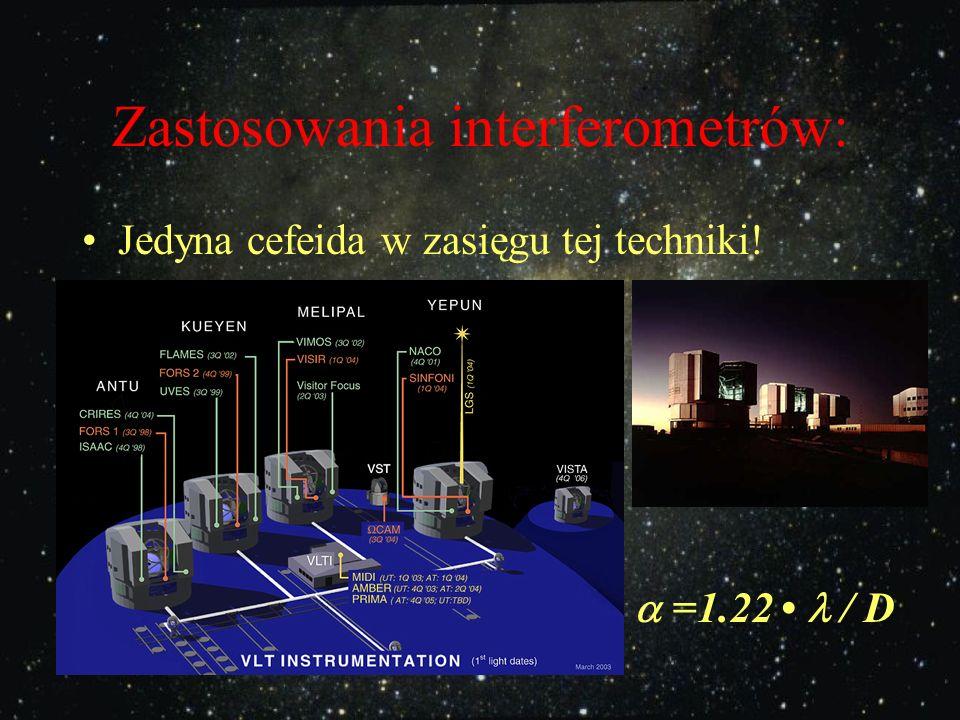 Jak pulsuje Gwiazda Polarna ? Mod fundamentalny: Pierwszy owerton: Tak pulsuje Polaris
