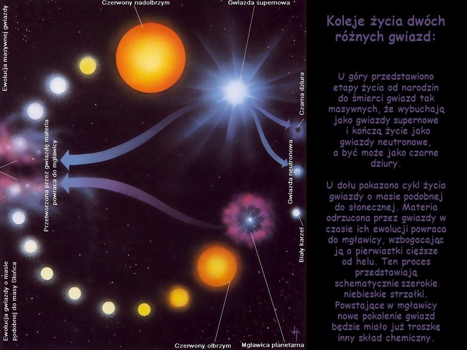 Koleje życia dwóch różnych gwiazd: U góry przedstawiono etapy życia od narodzin do śmierci gwiazd tak masywnych, że wybuchają jako gwiazdy supernowe i
