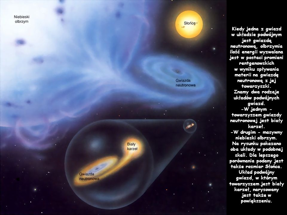 Kiedy jedna z gwiazd w układzie podwójnym jest gwiazdą neutronową, olbrzymia ilość energii wyzwalana jest w postaci promieni rentgenowskich w wyniku s
