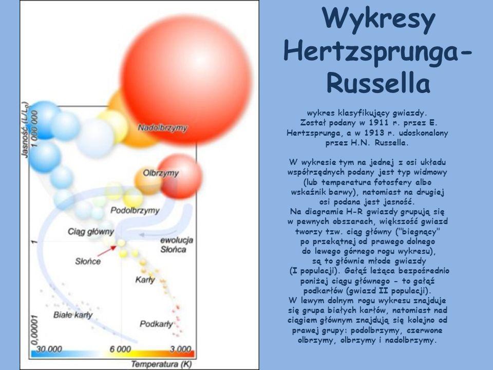 Wykresy Hertzsprunga- Russella wykres klasyfikujący gwiazdy. Został podany w 1911 r. przez E. Hertzsprunga, a w 1913 r. udoskonalony przez H.N. Russel