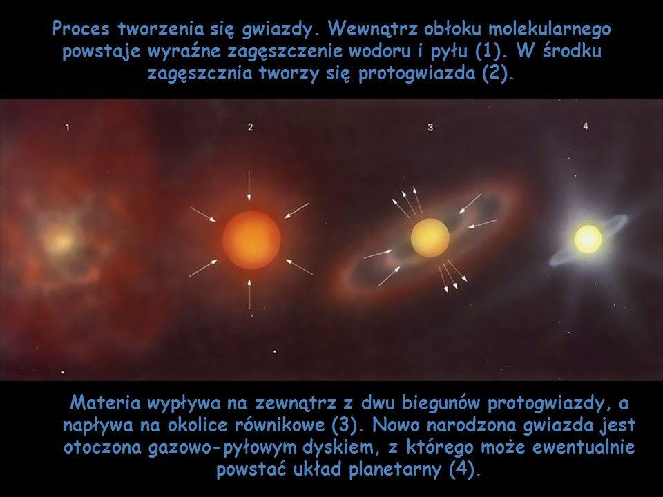 Proces tworzenia się gwiazdy. Wewnątrz obłoku molekularnego powstaje wyraźne zagęszczenie wodoru i pyłu (1). W środku zagęszcznia tworzy się protogwia