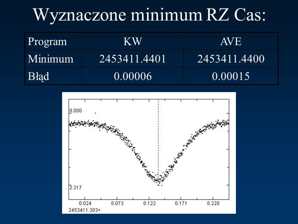 Wyznaczone minimum RZ Cas: ProgramKWAVE Minimum2453411.44012453411.4400 Błąd0.000060.00015