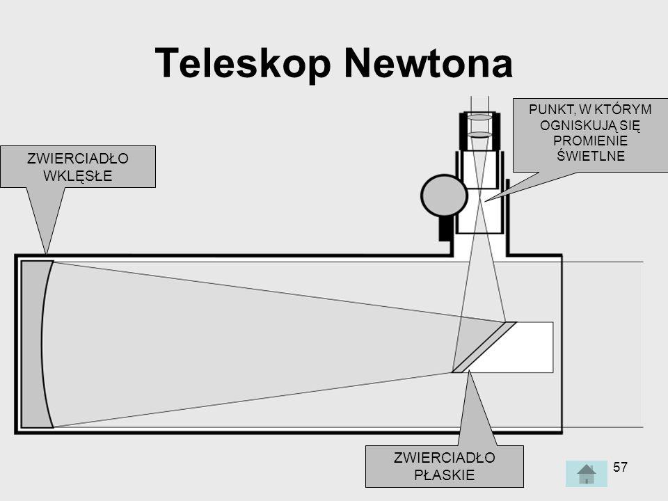 57 Teleskop Newtona ZWIERCIADŁO WKLĘSŁE ZWIERCIADŁO PŁASKIE PUNKT, W KTÓRYM OGNISKUJĄ SIĘ PROMIENIE ŚWIETLNE