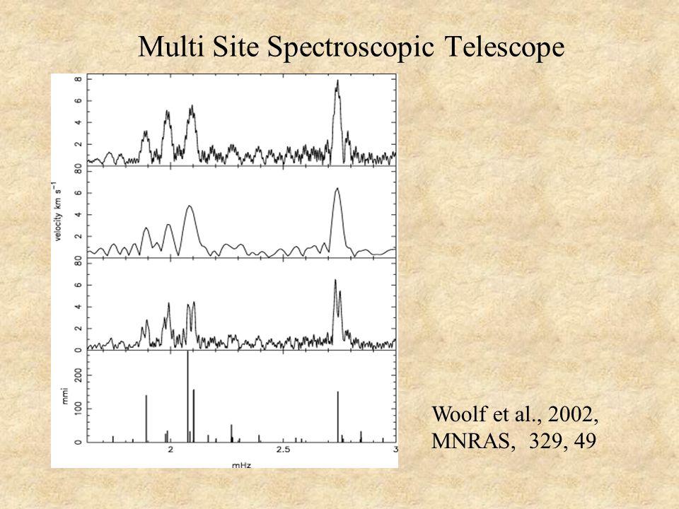 Multi Site Spectroscopic Telescope Woolf et al., 2002, MNRAS, 329, 49