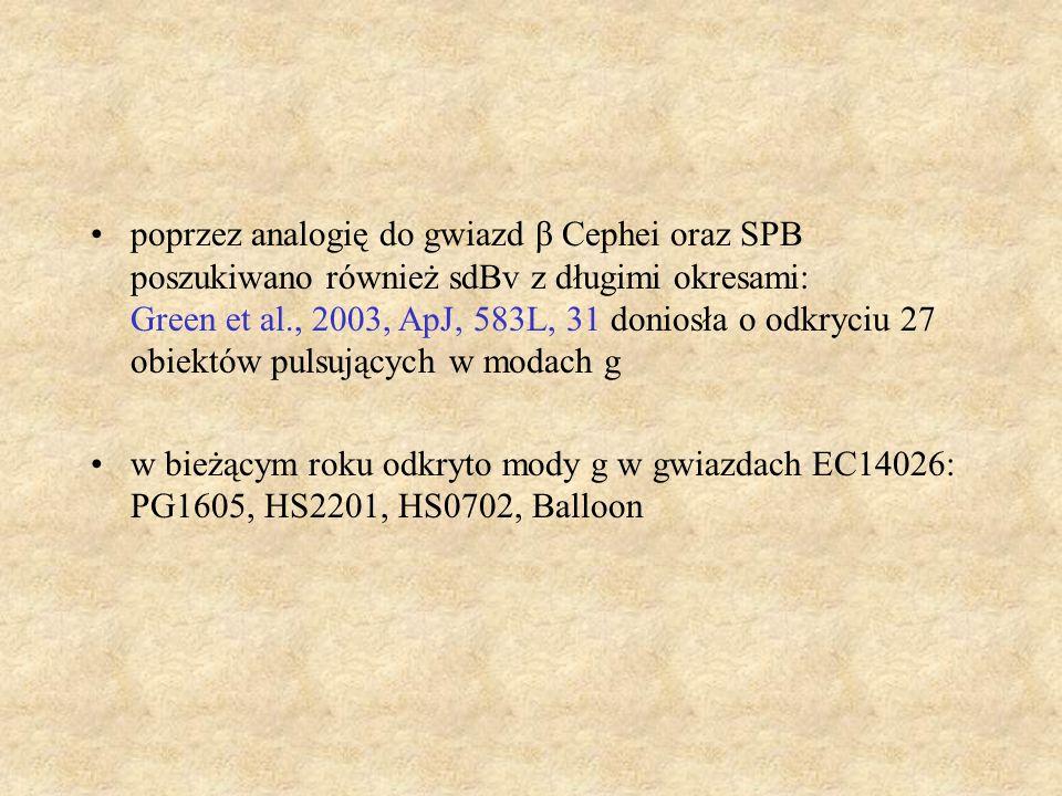 poprzez analogię do gwiazd β Cephei oraz SPB poszukiwano również sdBv z długimi okresami: Green et al., 2003, ApJ, 583L, 31 doniosła o odkryciu 27 obi