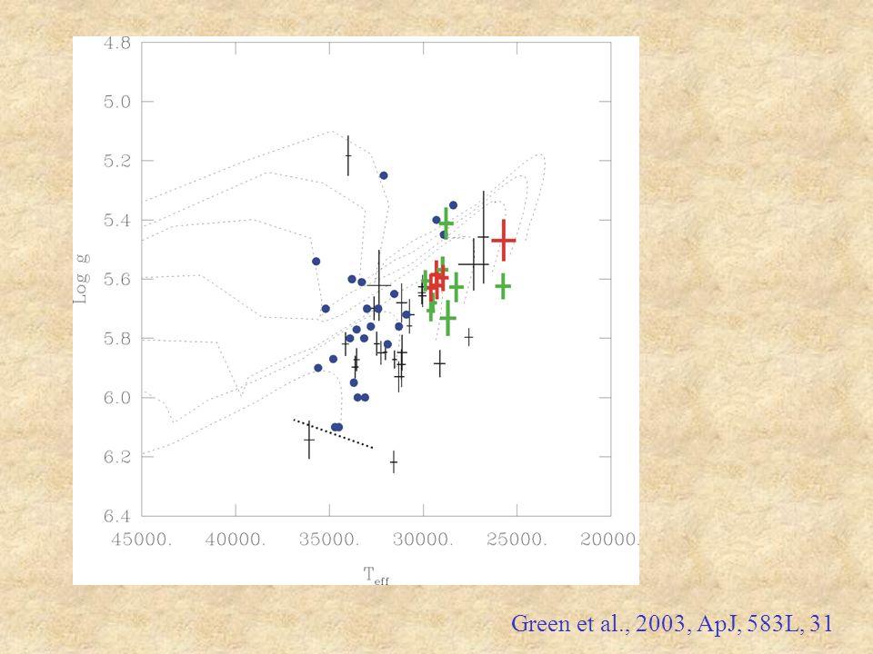 Green et al., 2003, ApJ, 583L, 31