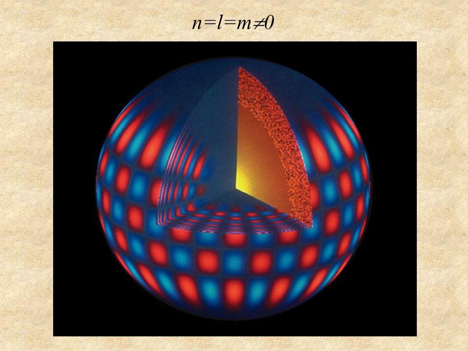obserwacje spektroskopowe mogą polepszyć rozwiązanie: możemy wyznaczyć ze spektroskopii wówczas w równaniu fotometrycznym: eliminujemy jedną niewiadomą, otrzymując liniowe równanie na f