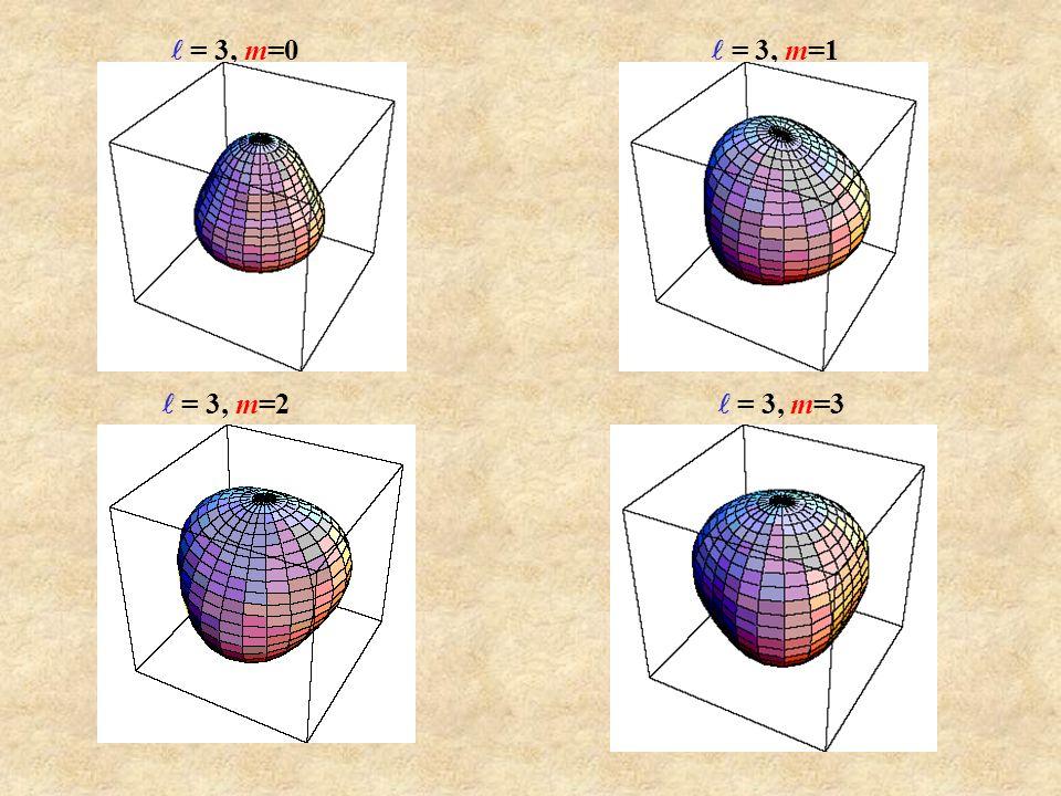 = 3, m=0 = 3, m=1 = 3, m=2 = 3, m=3