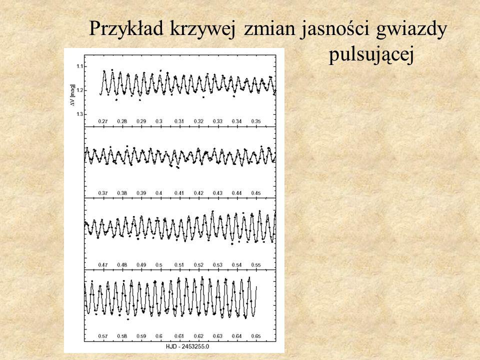 Przykład krzywej zmian jasności gwiazdy pulsującej