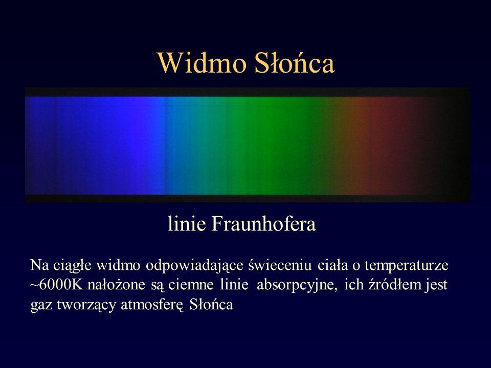 Widmo Słońca linie Fraunhofera Na ciągłe widmo odpowiadające świeceniu ciała o temperaturze ~6000K nałożone są ciemne linie absorpcyjne, ich źródłem j