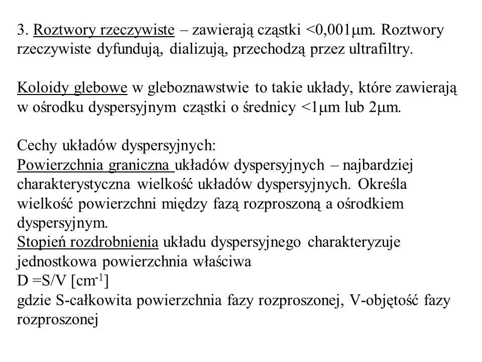 Schemat budowy miceli (wg.