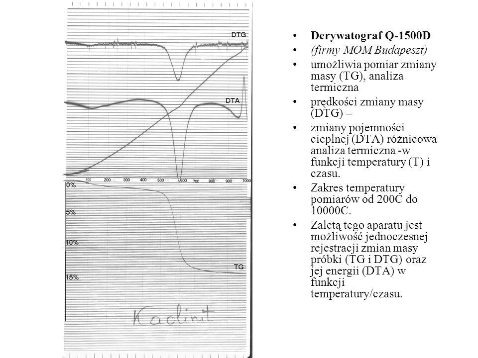 Derywatograf Q-1500D (firmy MOM Budapeszt) umożliwia pomiar zmiany masy (TG), analiza termiczna prędkości zmiany masy (DTG) – zmiany pojemności ciepln