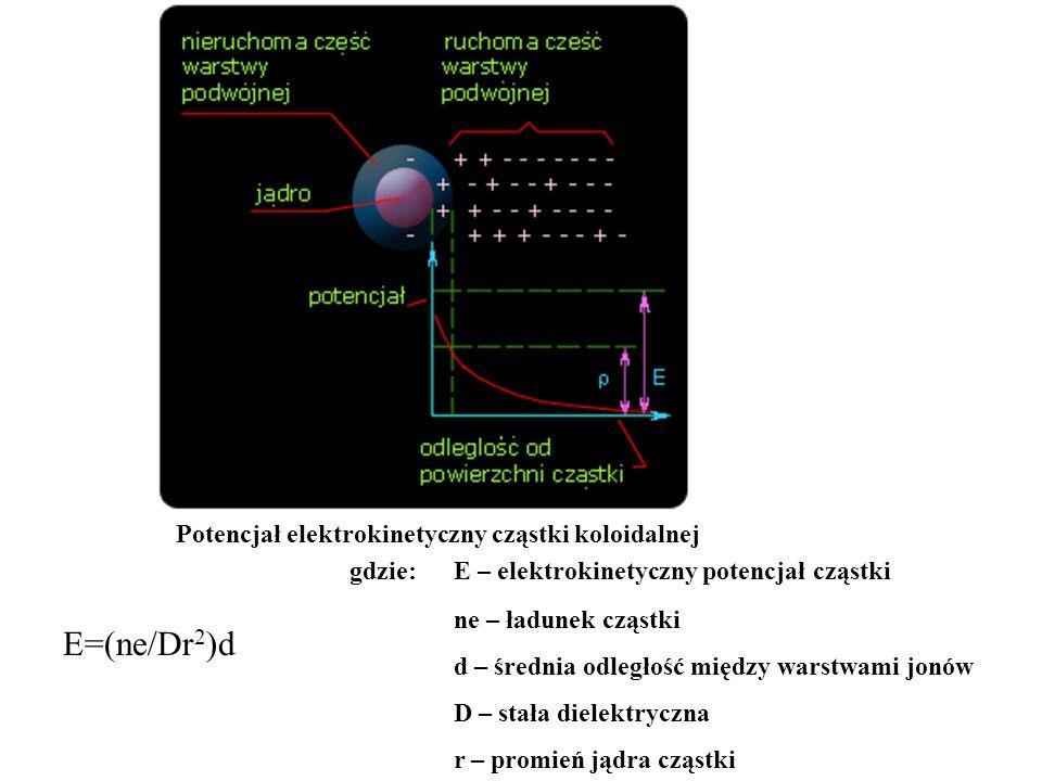 Potencjał elektrokinetyczny cząstki koloidalnej gdzie:E – elektrokinetyczny potencjał cząstki ne – ładunek cząstki d – średnia odległość między warstw
