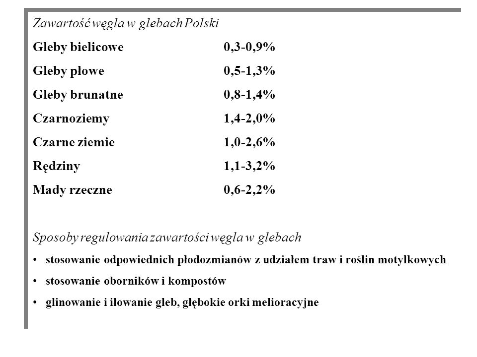 Zawartość węgla w glebach Polski Gleby bielicowe 0,3-0,9% Gleby płowe0,5-1,3% Gleby brunatne0,8-1,4% Czarnoziemy1,4-2,0% Czarne ziemie1,0-2,6% Rędziny