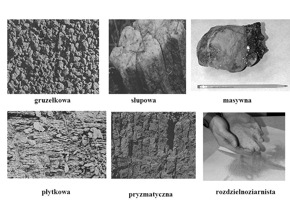 R gruzełkowa płytkowarozdzielnoziarnista masywna pryzmatyczna słupowa