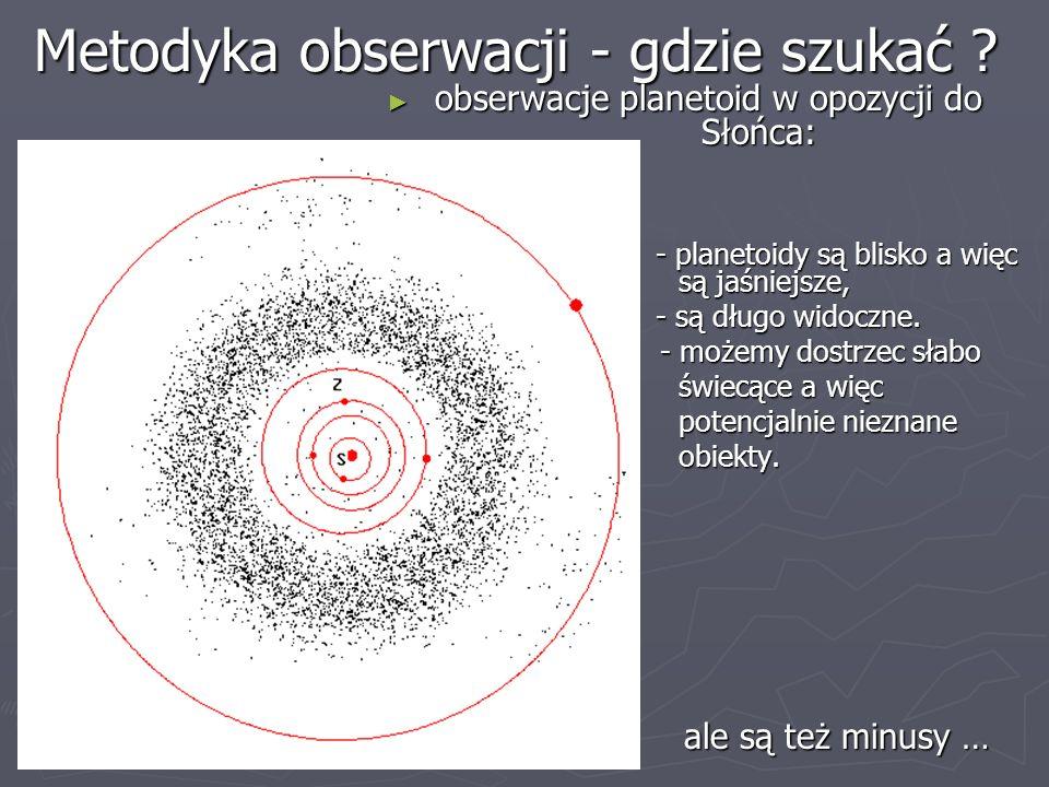 Metodyka obserwacji - gdzie szukać ? obserwacje planetoid w opozycji do Słońca: obserwacje planetoid w opozycji do Słońca: - planetoidy są blisko a wi
