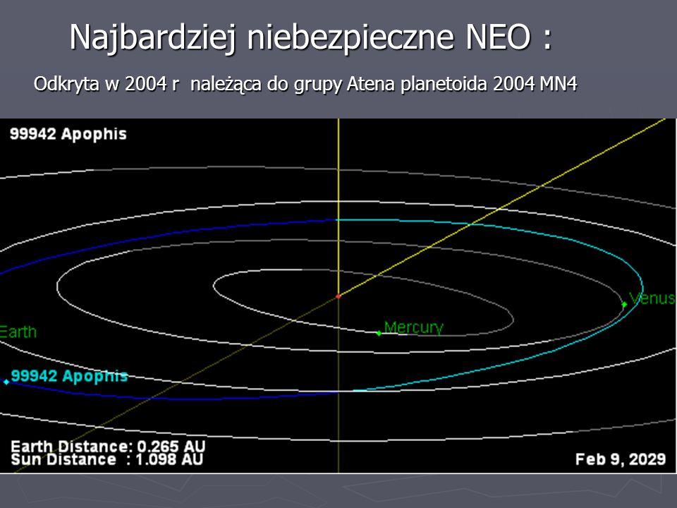 Najbardziej niebezpieczne NEO : Odkryta w 2004 r należąca do grupy Atena planetoida 2004 MN4