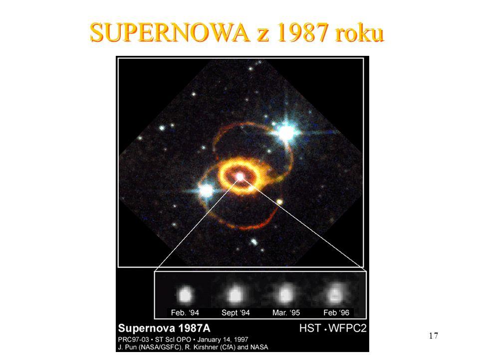 17 SUPERNOWA z 1987 roku