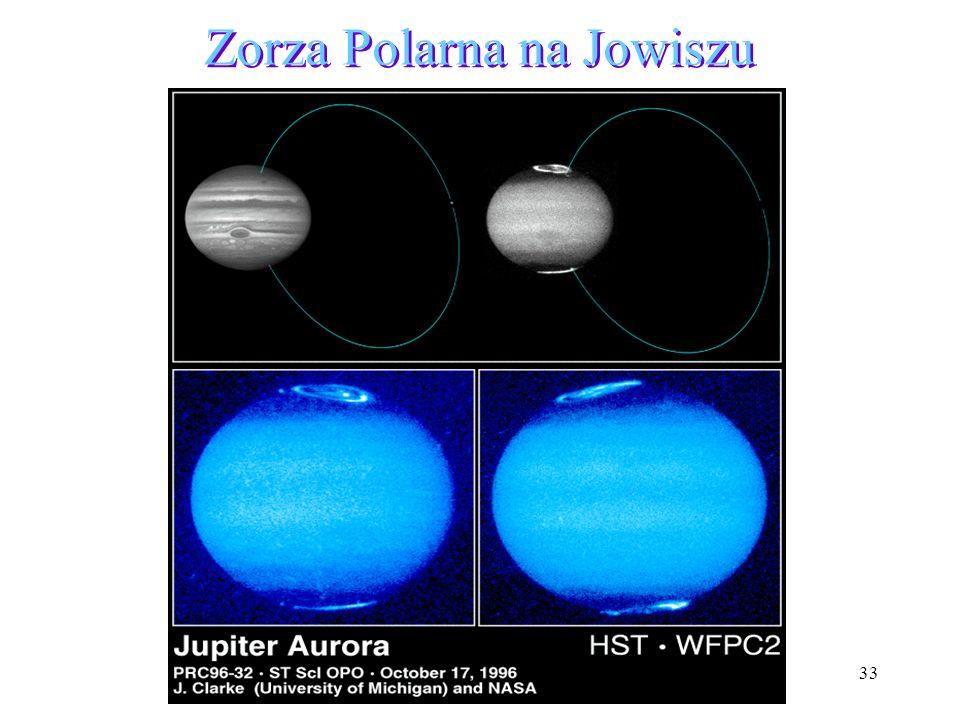 33 Zorza Polarna na Jowiszu