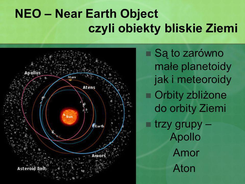 NEO – Near Earth Object czyli obiekty bliskie Ziemi Są to zarówno małe planetoidy jak i meteoroidy Orbity zbliżone do orbity Ziemi trzy grupy – Apollo