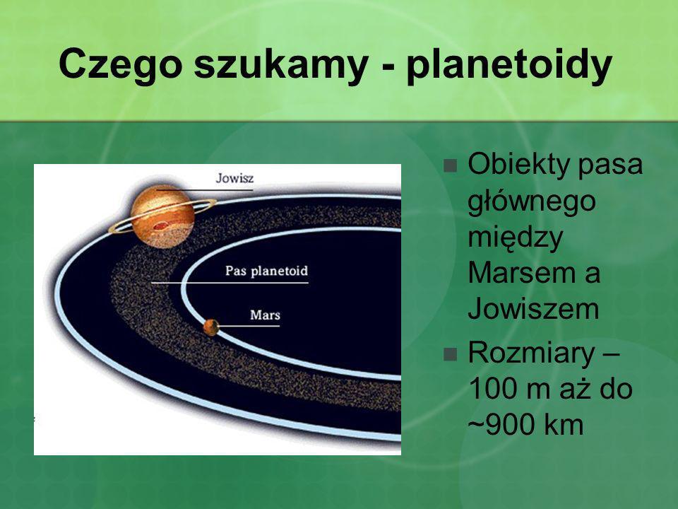 Czego szukamy - planetoidy Obiekty pasa głównego między Marsem a Jowiszem Rozmiary – 100 m aż do ~900 km
