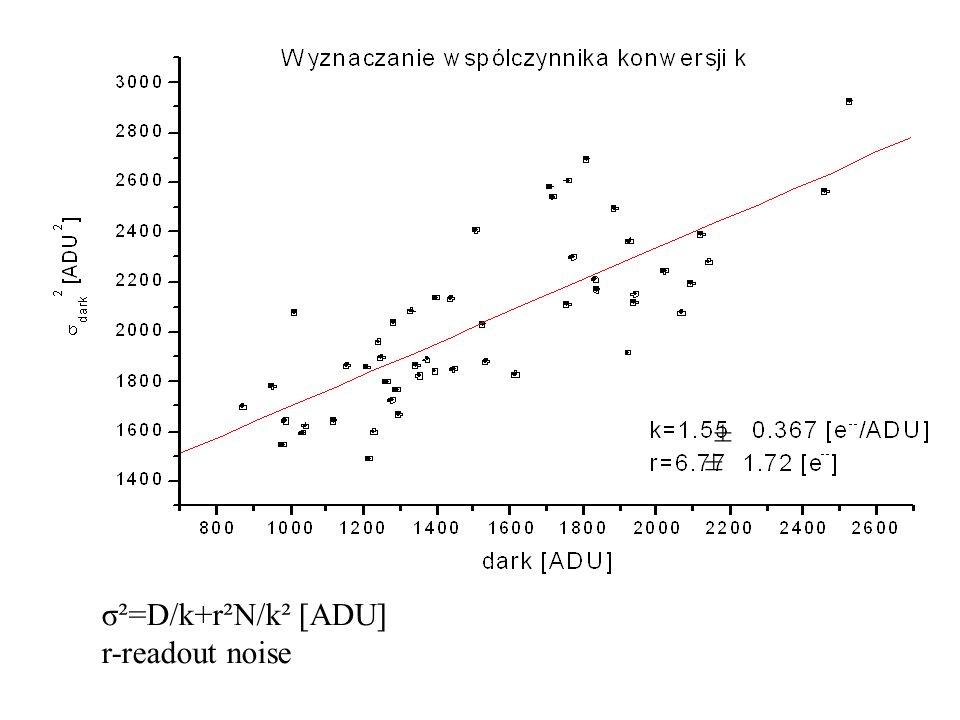 σ²=D/k+r²N/k² [ADU] r-readout noise ± ±