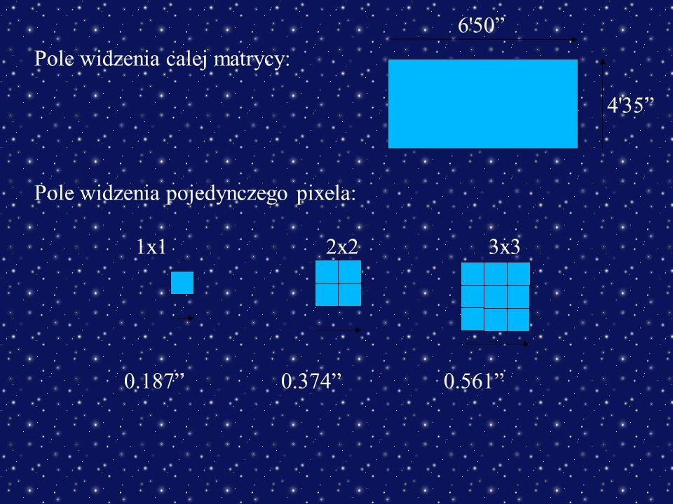 Pole widzenia calej matrycy: Pole widzenia pojedynczego pixela: 1x1 2x2 3x3 0.187 0.374 0.561 6'50 4'35