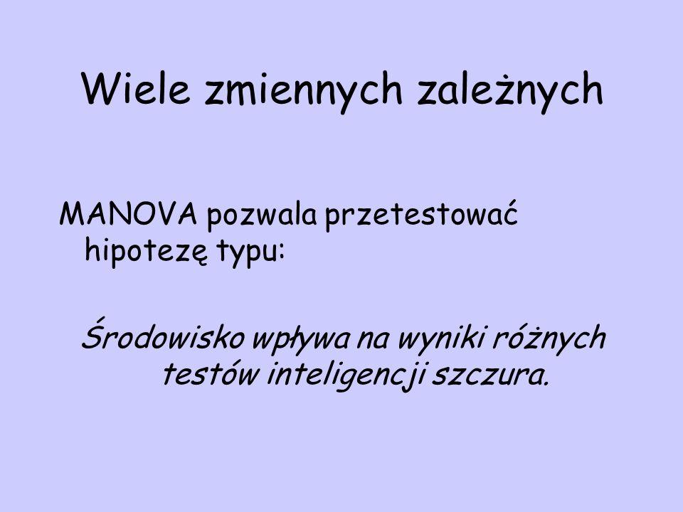 Wiele zmiennych zależnych MANOVA pozwala przetestować hipotezę typu: Środowisko wpływa na wyniki różnych testów inteligencji szczura.