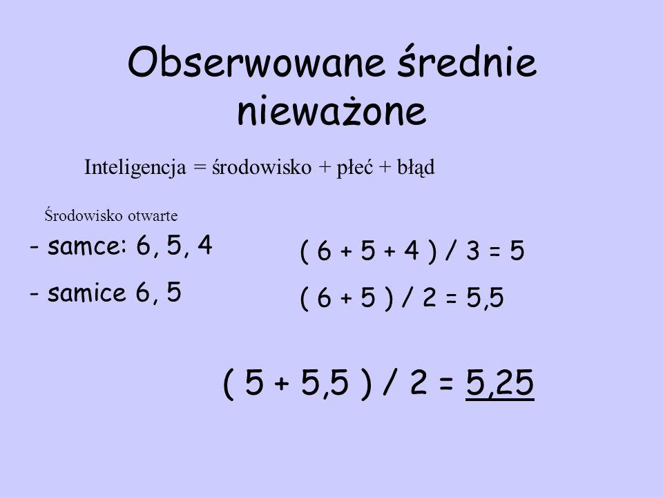Obserwowane średnie nieważone - samce: 6, 5, 4 - samice 6, 5 ( 6 + 5 + 4 ) / 3 = 5 ( 6 + 5 ) / 2 = 5,5 ( 5 + 5,5 ) / 2 = 5,25 Inteligencja = środowisk