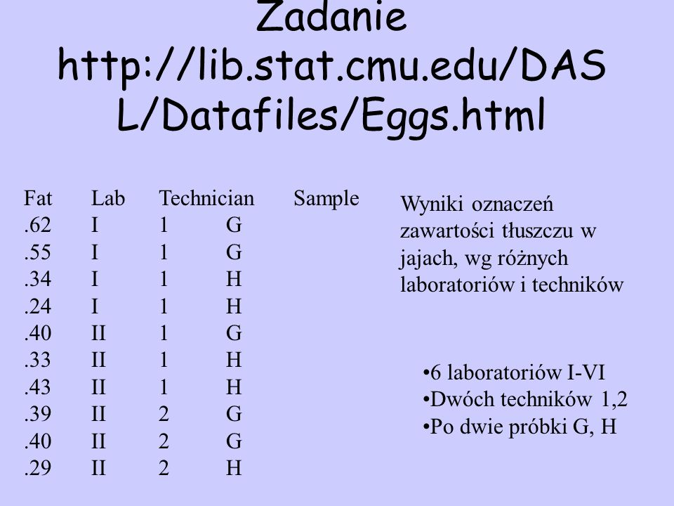 Zadanie http://lib.stat.cmu.edu/DAS L/Datafiles/Eggs.html FatLabTechnicianSample.62I1G.55I1G.34I1H.24I1H.40II1G.33II1H.43II1H.39II2G.40II2G.29II2H 6 l