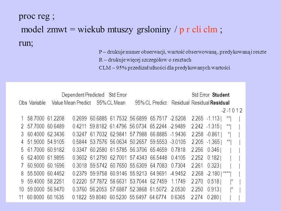 proc reg ; model zmwt = wiekub mtuszy grsloniny / p r cli clm ; run; P – drukuje numer obserwacji, wartość obserwowaną, predykowaną i reszte R – druku