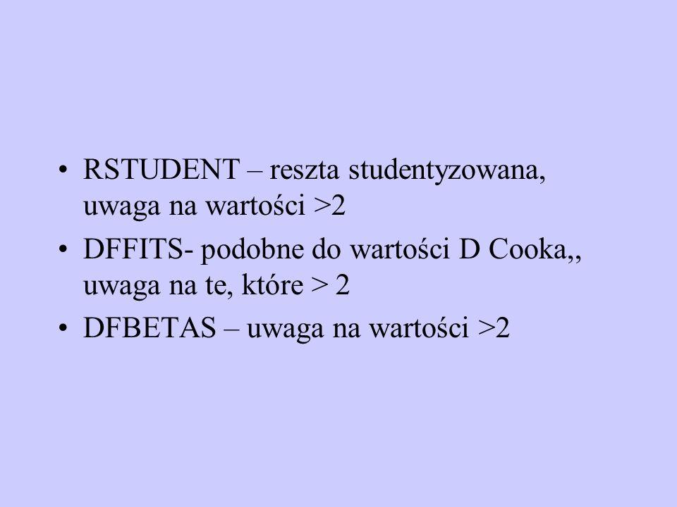 RSTUDENT – reszta studentyzowana, uwaga na wartości >2 DFFITS- podobne do wartości D Cooka,, uwaga na te, które > 2 DFBETAS – uwaga na wartości >2