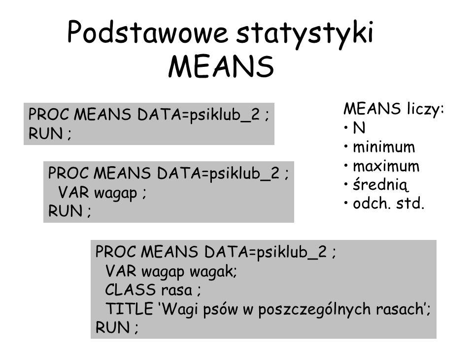 Podstawowe statystyki MEANS PROC MEANS DATA=psiklub_2 ; RUN ; PROC MEANS DATA=psiklub_2 ; VAR wagap ; RUN ; PROC MEANS DATA=psiklub_2 ; VAR wagap waga