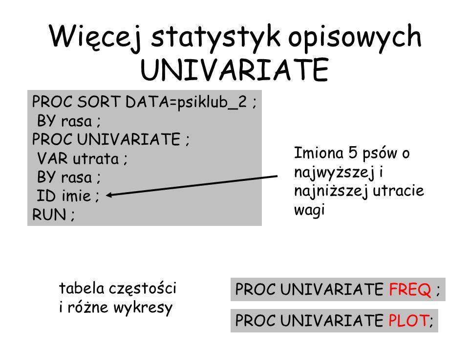Więcej statystyk opisowych UNIVARIATE PROC SORT DATA=psiklub_2 ; BY rasa ; PROC UNIVARIATE ; VAR utrata ; BY rasa ; ID imie ; RUN ; PROC UNIVARIATE FR