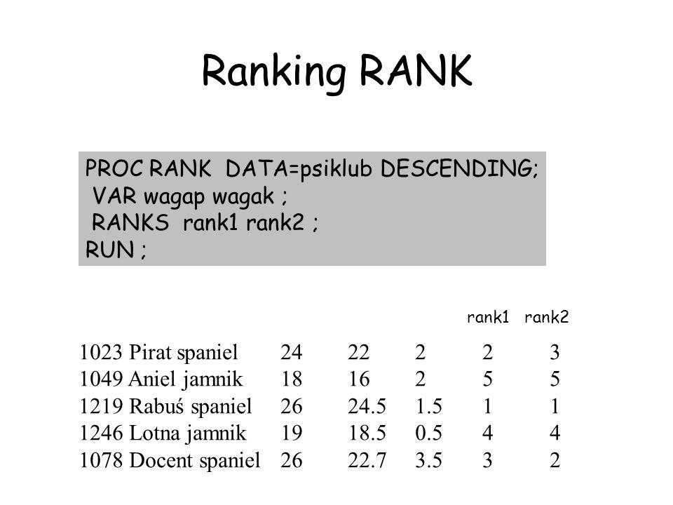 Ranking RANK PROC RANK DATA=psiklub DESCENDING; VAR wagap wagak ; RANKS rank1 rank2 ; RUN ; 1023 Pirat spaniel 24 22223 1049 Aniel jamnik 18 16255 121
