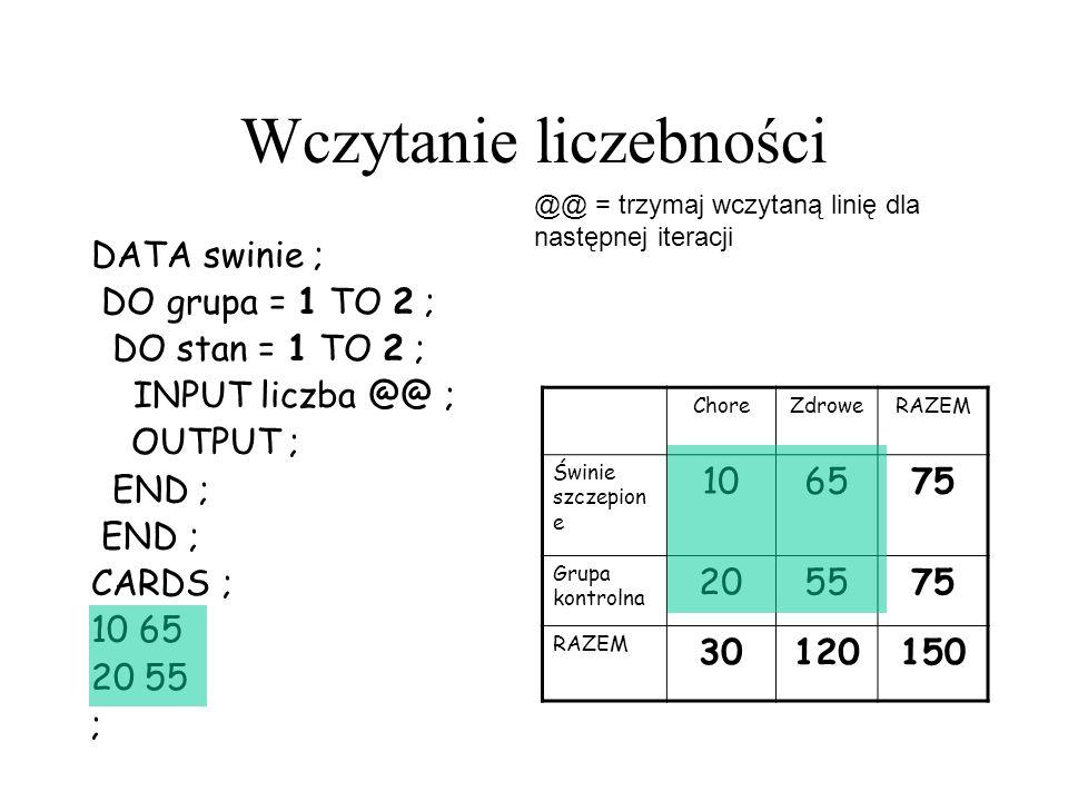 Wczytanie liczebności DATA swinie ; DO grupa = 1 TO 2 ; DO stan = 1 TO 2 ; INPUT liczba @@ ; OUTPUT ; END ; CARDS ; 10 65 20 55 ; ChoreZdroweRAZEM Świ