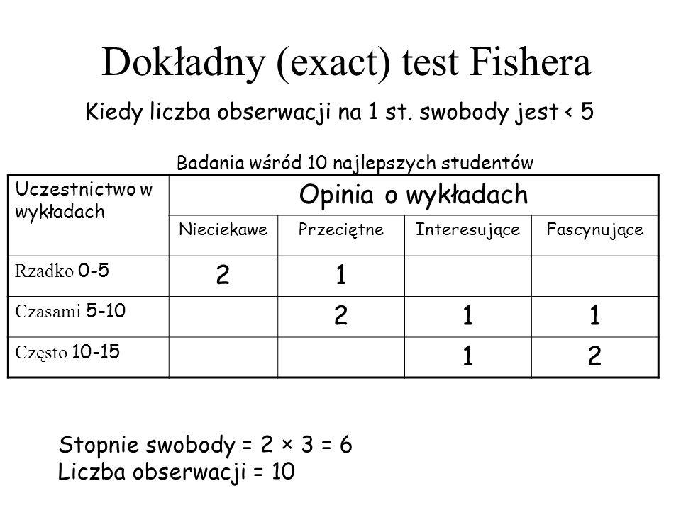 Dokładny (exact) test Fishera Kiedy liczba obserwacji na 1 st. swobody jest < 5 Uczestnictwo w wykładach Opinia o wykładach NieciekawePrzeciętneIntere