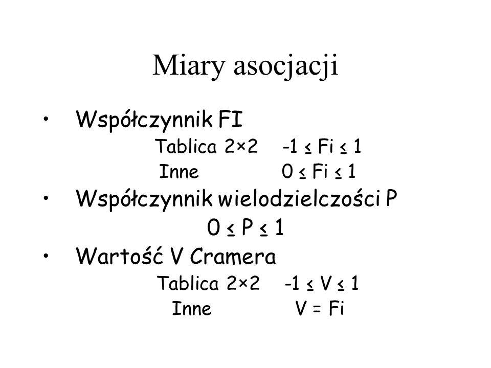 Miary asocjacji Współczynnik FI Tablica 2×2 -1 Fi 1 Inne0 Fi 1 Współczynnik wielodzielczości P 0 P 1 Wartość V Cramera Tablica 2×2 -1 V 1 InneV = Fi