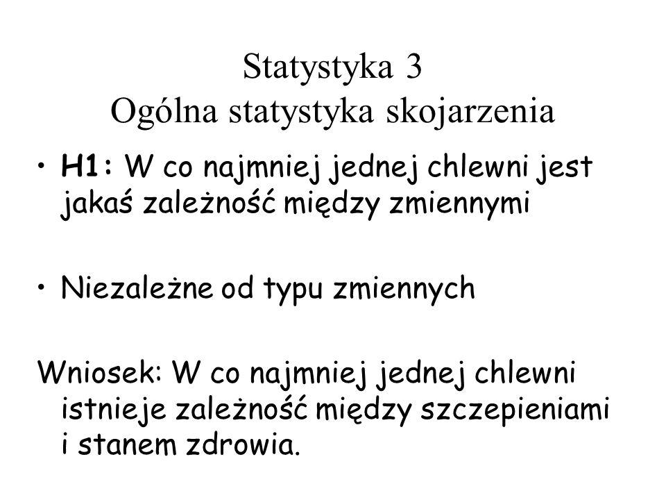 Statystyka 3 Ogólna statystyka skojarzenia H1: W co najmniej jednej chlewni jest jakaś zależność między zmiennymi Niezależne od typu zmiennych Wniosek