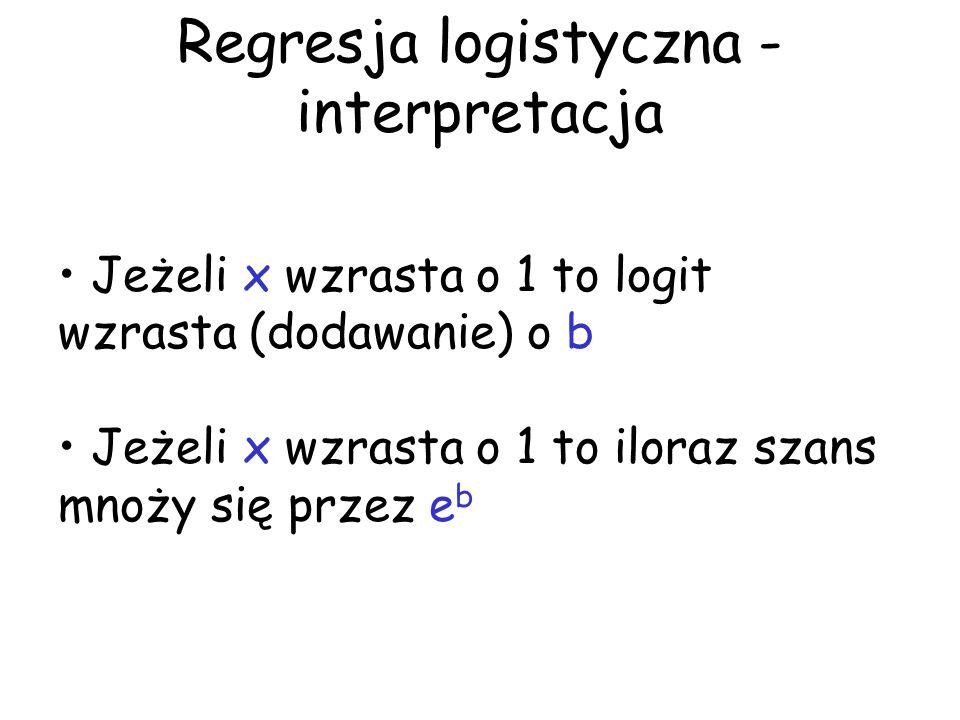 Regresja logistyczna - interpretacja Jeżeli x wzrasta o 1 to logit wzrasta (dodawanie) o b Jeżeli x wzrasta o 1 to iloraz szans mnoży się przez e b