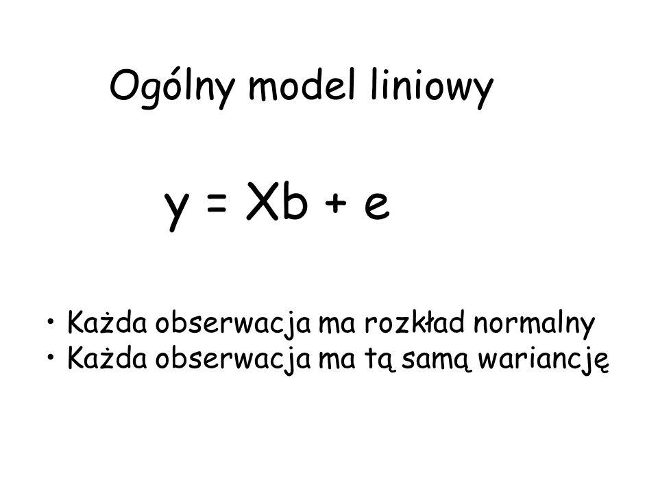 Ogólny model liniowy y = Xb + e Każda obserwacja ma rozkład normalny Każda obserwacja ma tą samą wariancję