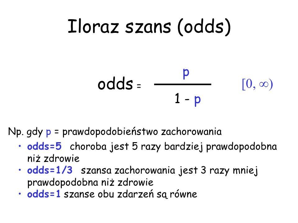 Iloraz szans (odds) p 1 - p Np. gdy p = prawdopodobieństwo zachorowania odds=5 choroba jest 5 razy bardziej prawdopodobna niż zdrowie odds=1/3 szansa