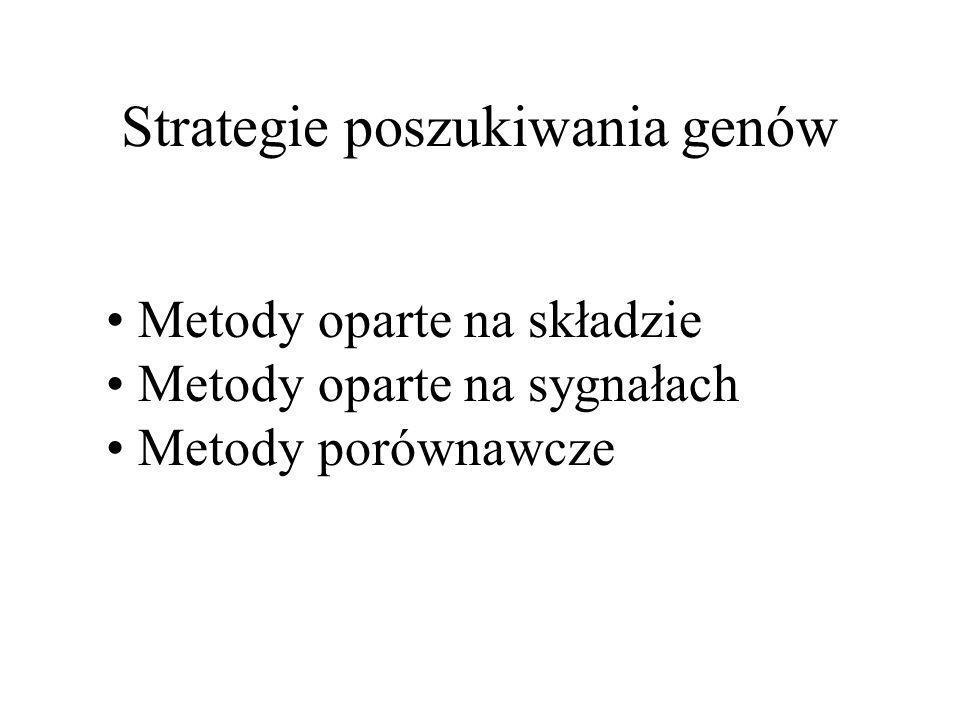 Strategie poszukiwania genów Metody oparte na składzie Metody oparte na sygnałach Metody porównawcze