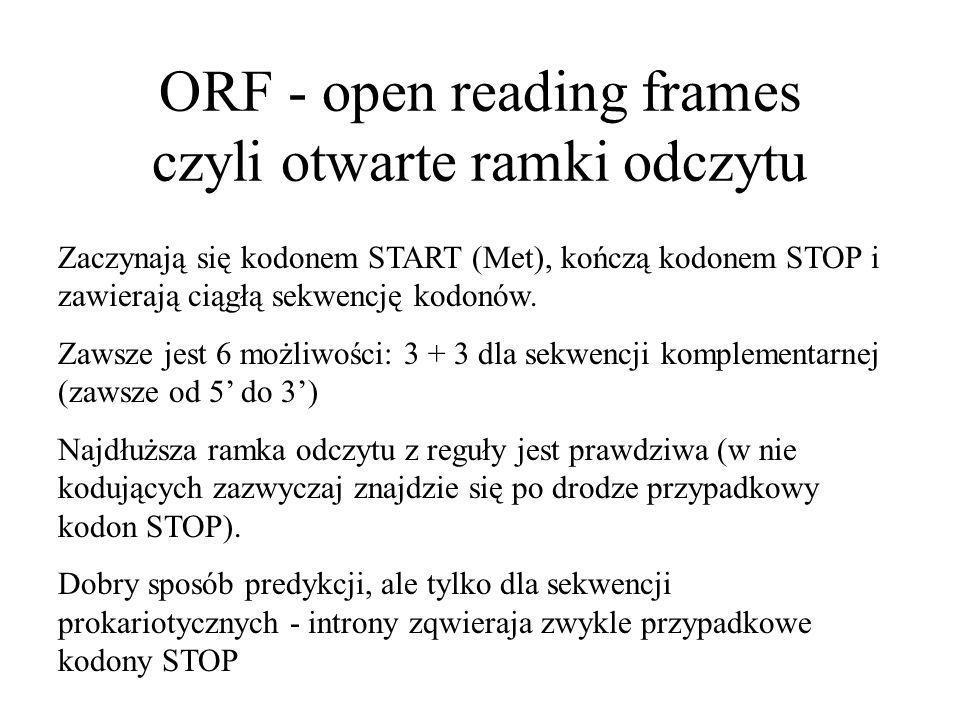 ORF - open reading frames czyli otwarte ramki odczytu Zaczynają się kodonem START (Met), kończą kodonem STOP i zawierają ciągłą sekwencję kodonów. Zaw