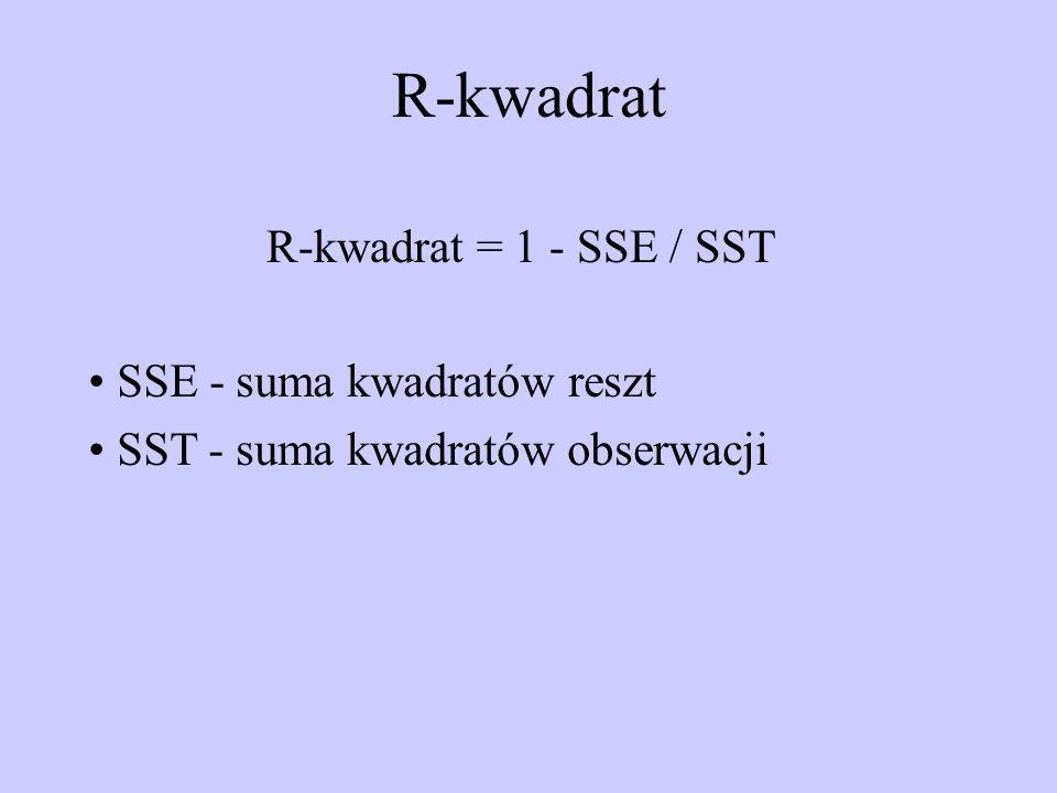 R-kwadrat R-kwadrat = 1 - SSE / SST SSE - suma kwadratów reszt SST - suma kwadratów obserwacji