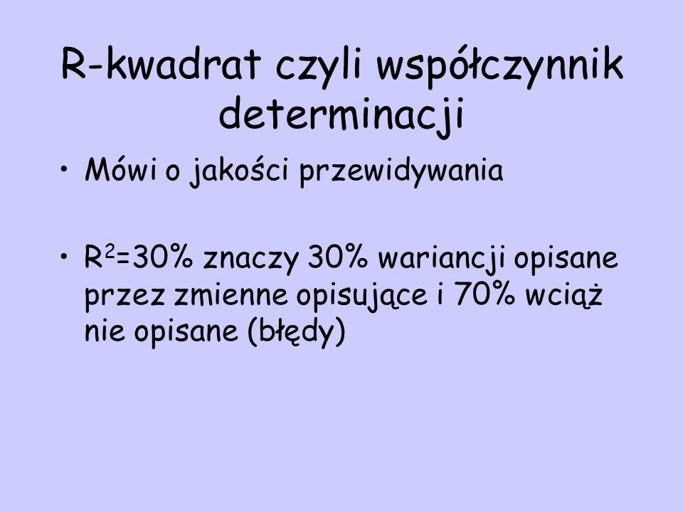 R-kwadrat czyli współczynnik determinacji Mówi o jakości przewidywania R 2 =30% znaczy 30% wariancji opisane przez zmienne opisujące i 70% wciąż nie o