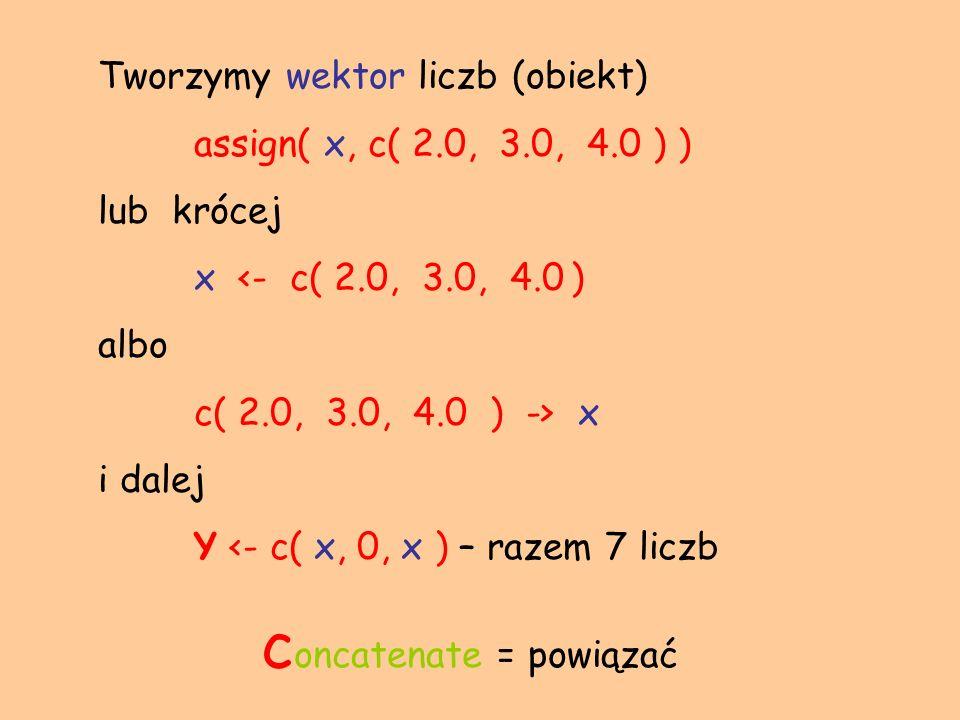 Tworzymy wektor liczb (obiekt) assign( x, c( 2.0, 3.0, 4.0 ) ) lub krócej x <- c( 2.0, 3.0, 4.0 ) albo c( 2.0, 3.0, 4.0 ) -> x i dalej Y <- c( x, 0, x