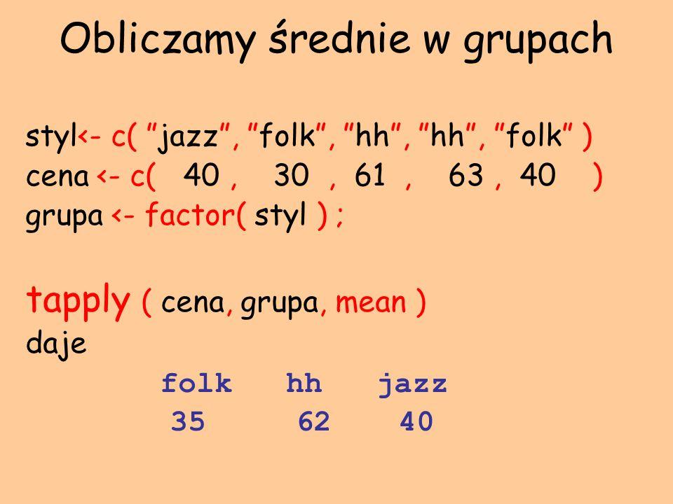 Obliczamy średnie w grupach styl<- c( jazz, folk, hh, hh, folk ) cena <- c( 40, 30, 61, 63, 40 ) grupa <- factor( styl ) ; tapply ( cena, grupa, mean